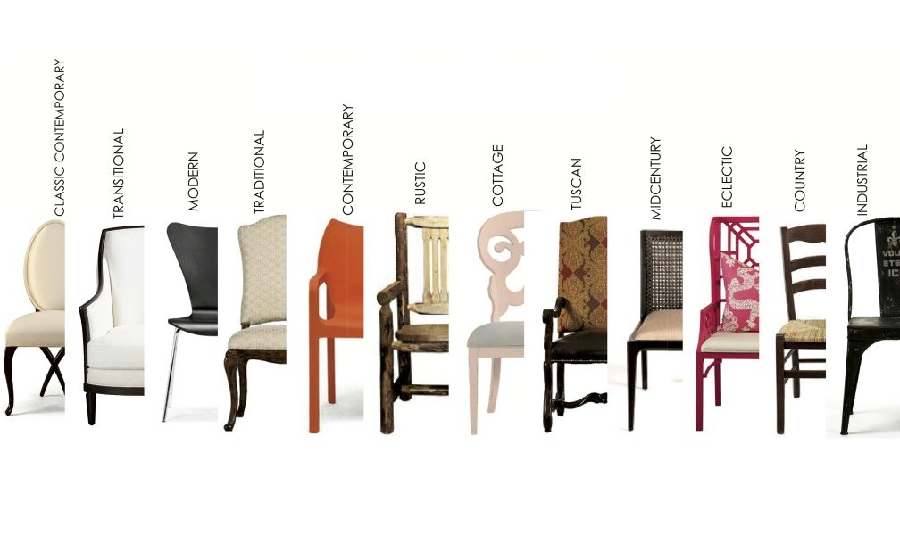 different types of furniture styles